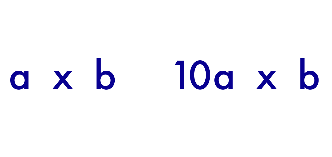 multiplication-division-same-but-different_axb.png