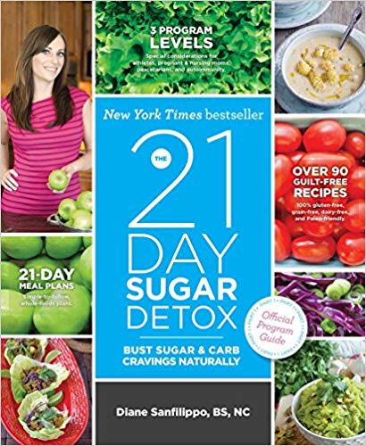 21 Day Sugar Detox Book.jpg