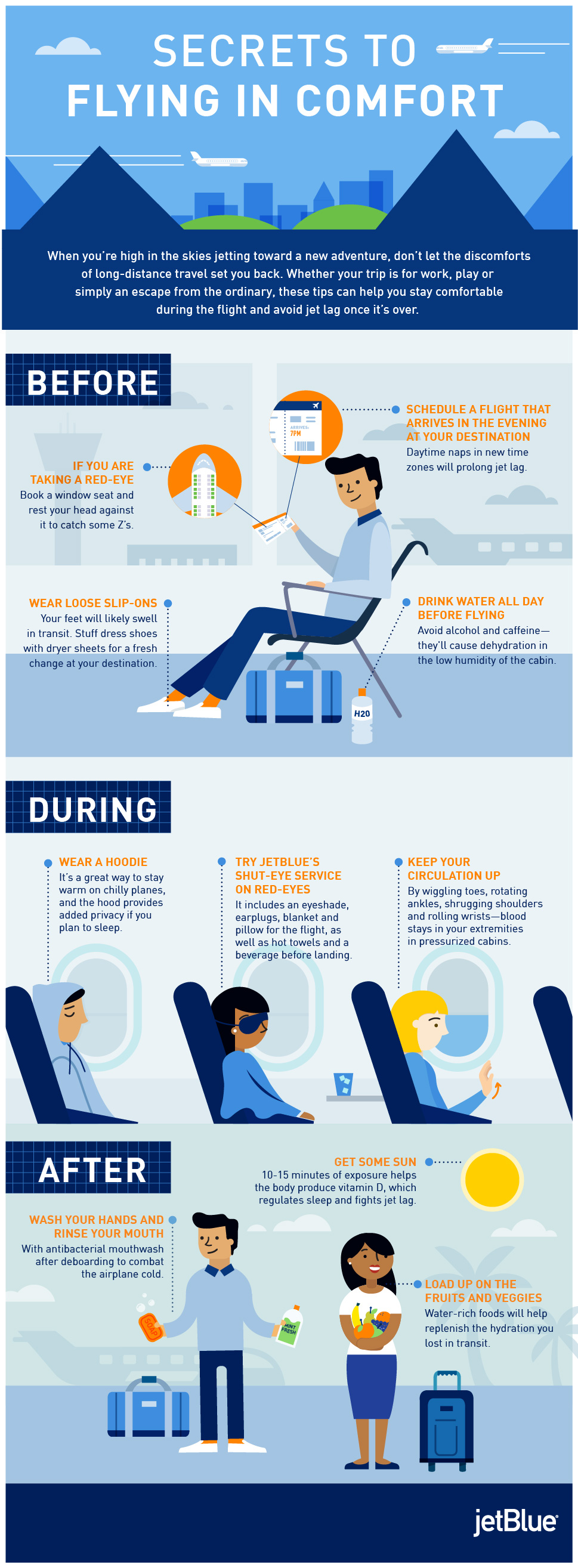 jetBlue - Secrets to Flying in Comfort