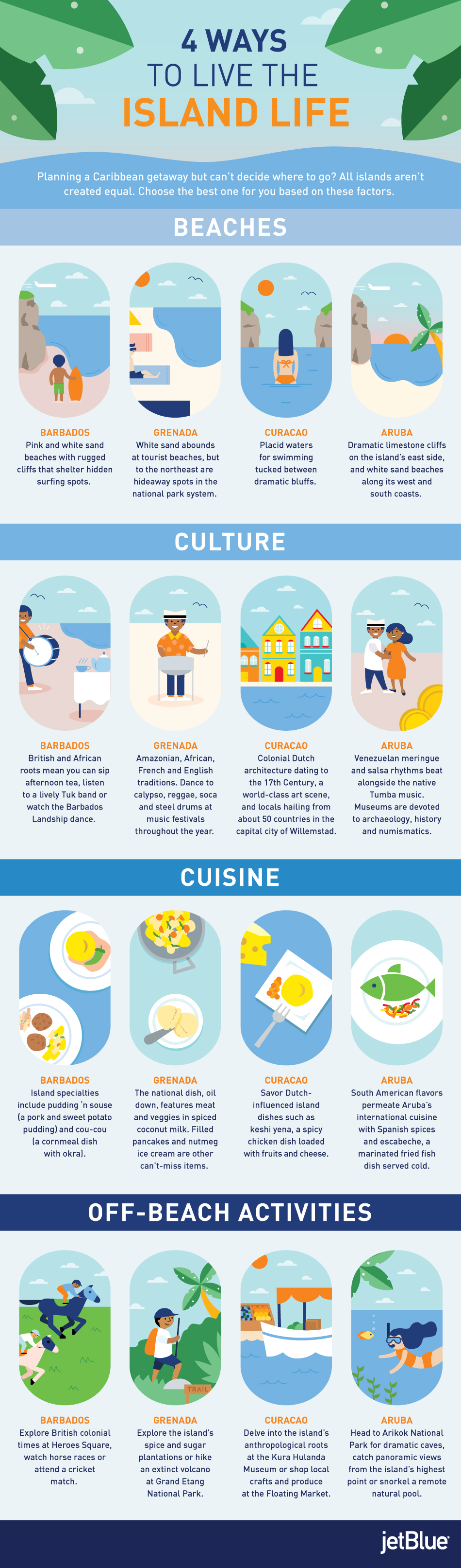 jetBlue - 4 Ways to Live the Island Life