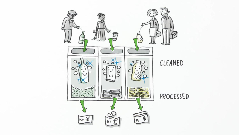 Recircle+Process.png