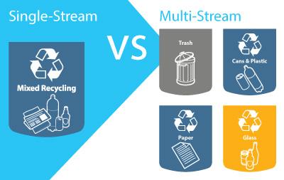 GINC-Multi-stream-recycling-benefits-vs.jpg