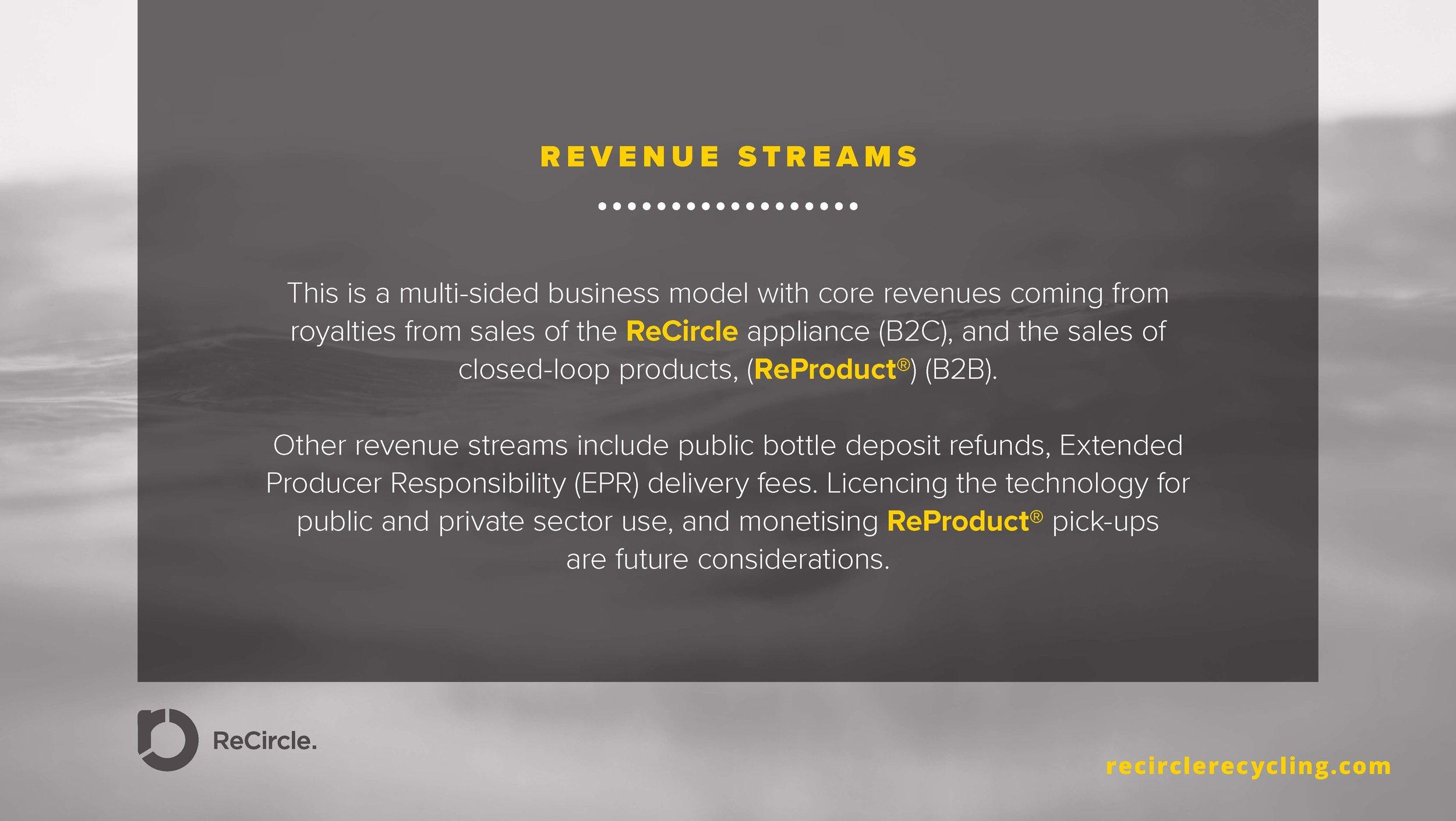 ReCircle Investor Presentation 2019 [Page 10]