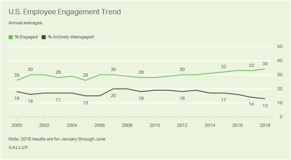 Gallup-EE-2018.png