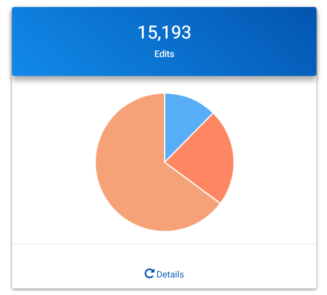 Editing Pie Chart.png