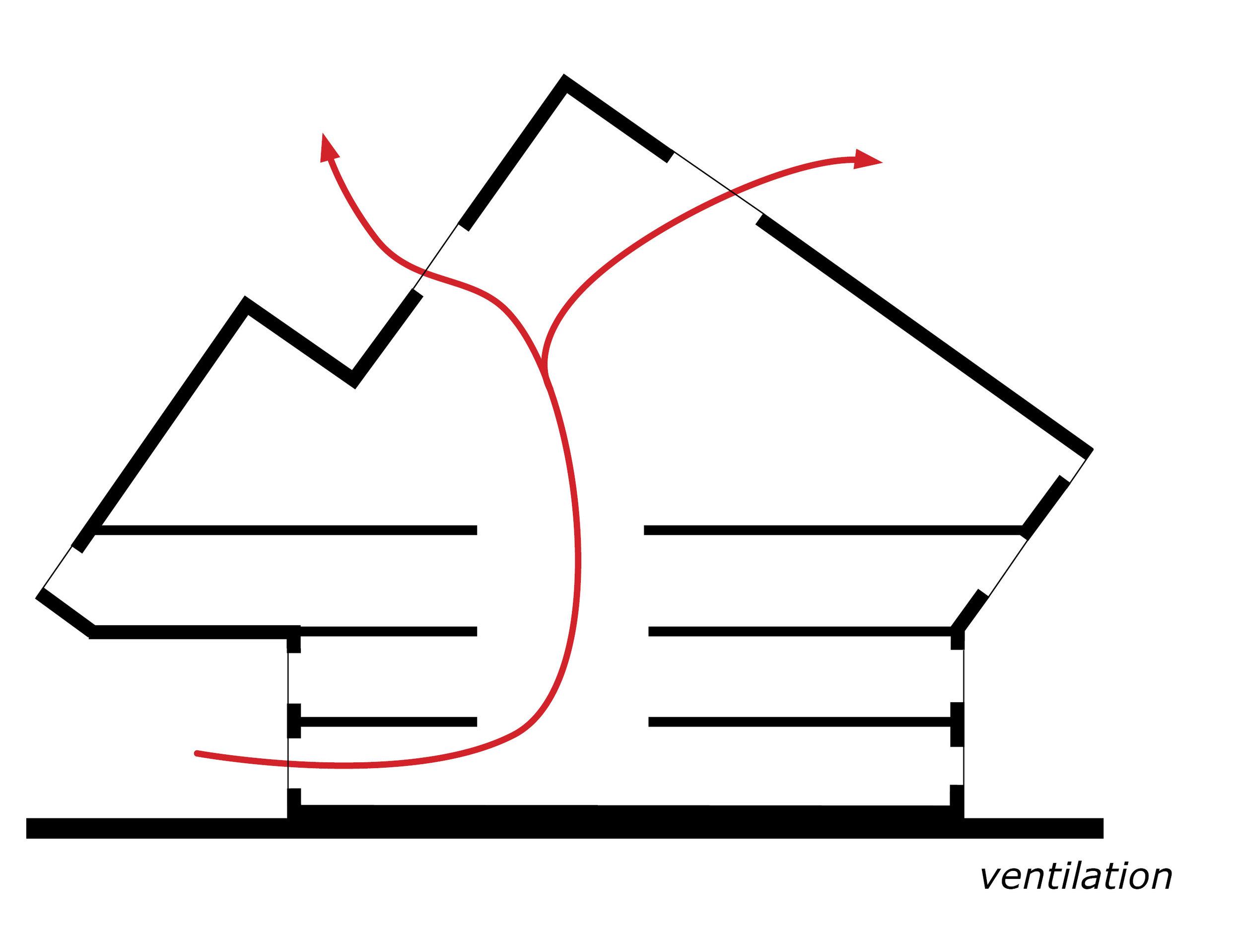 Personal-Architecture-rotterdam-superkubus-2-3.jpg