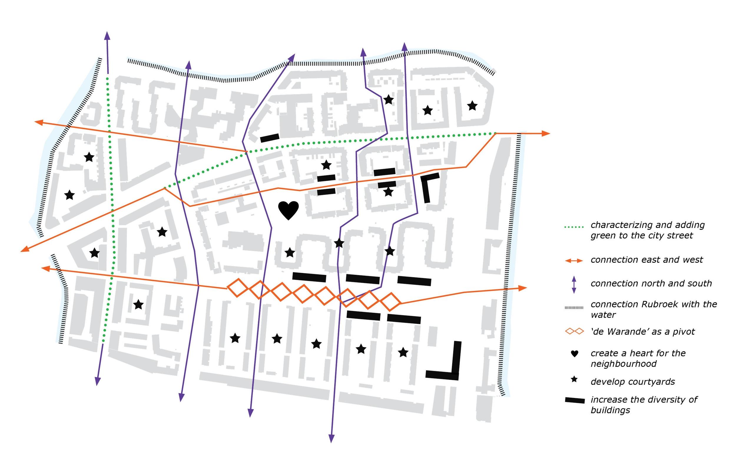 concept plan for Rubroek