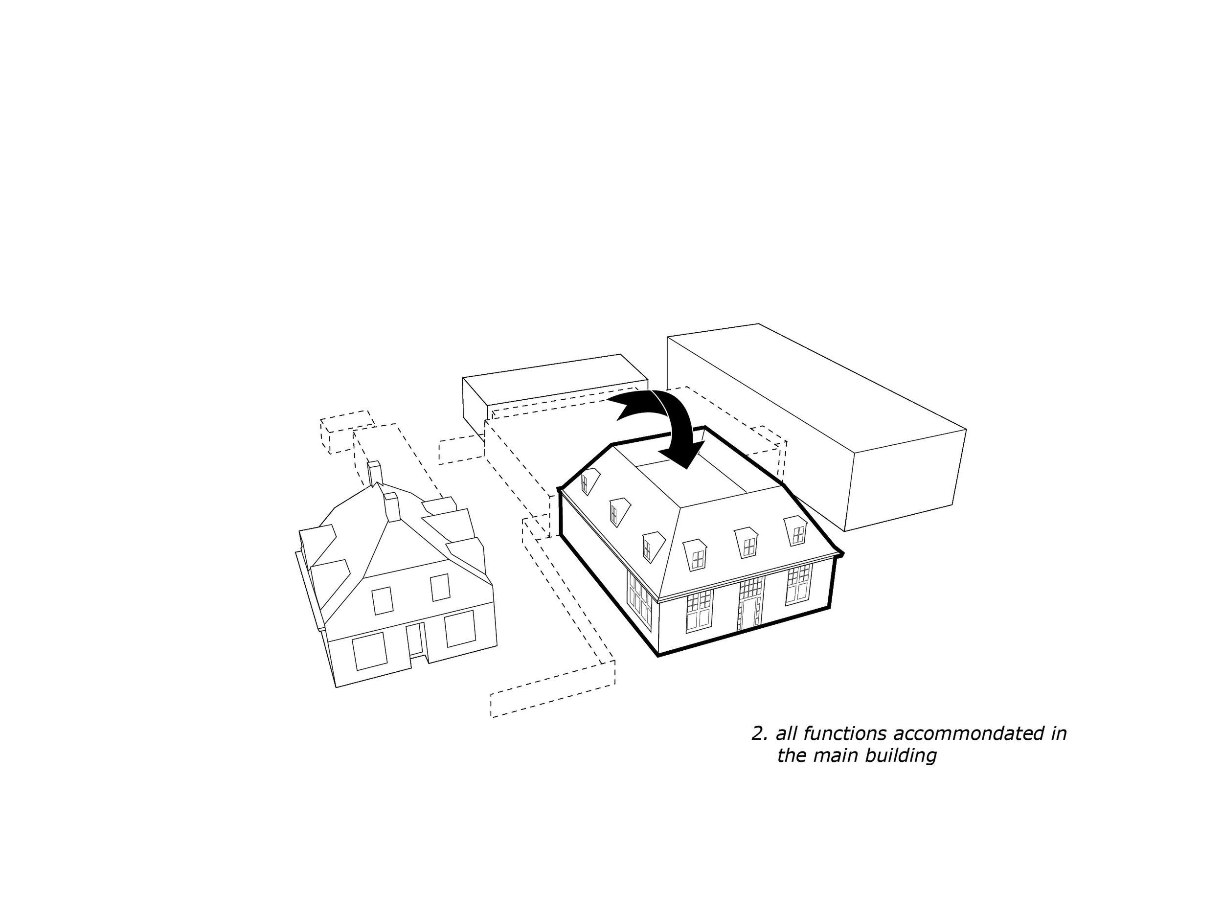 Personal-Architecture-soest-stayokay2-2.jpg