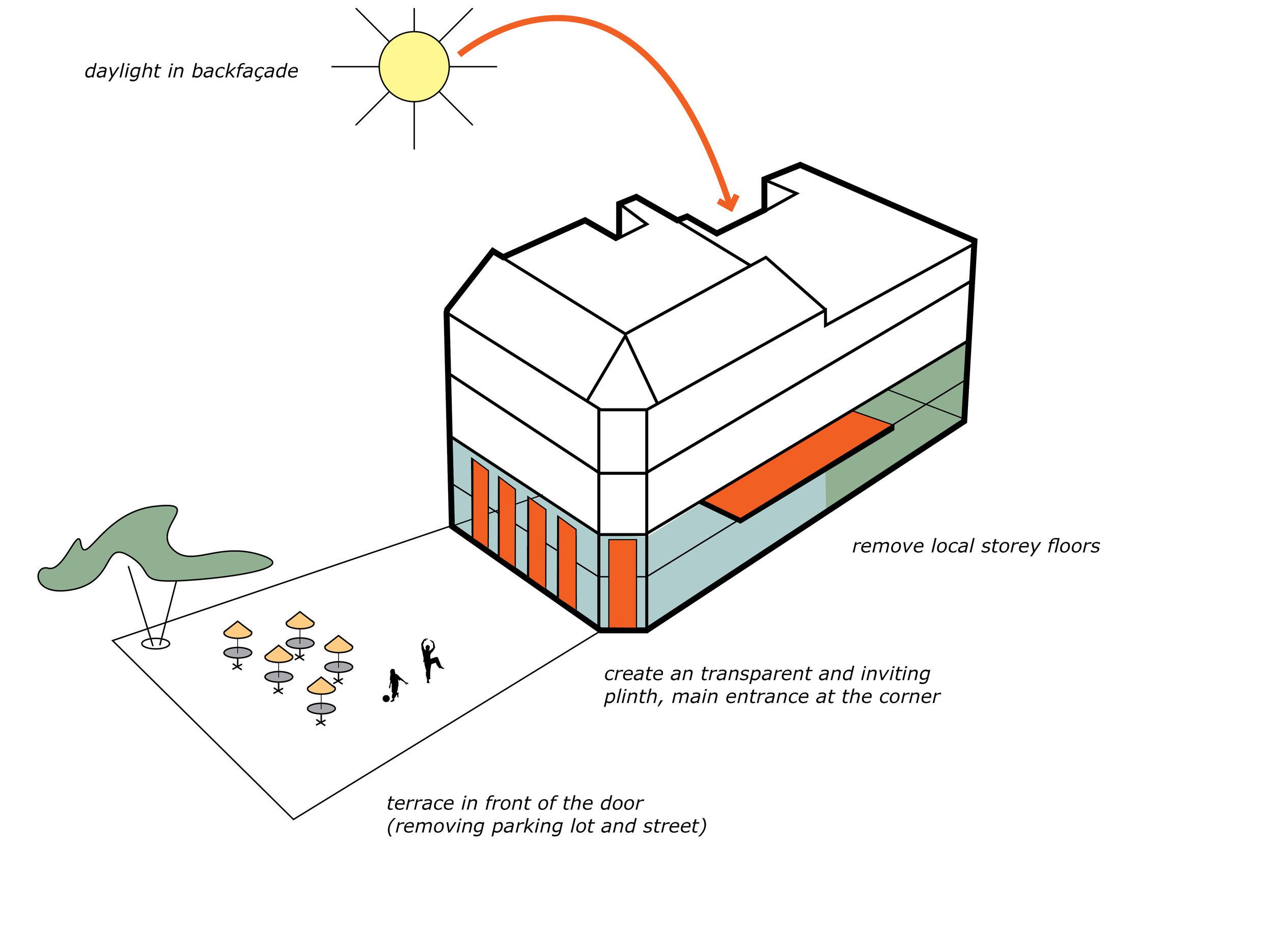 Personal-Architecture-rotterdam-wam-22.jpg