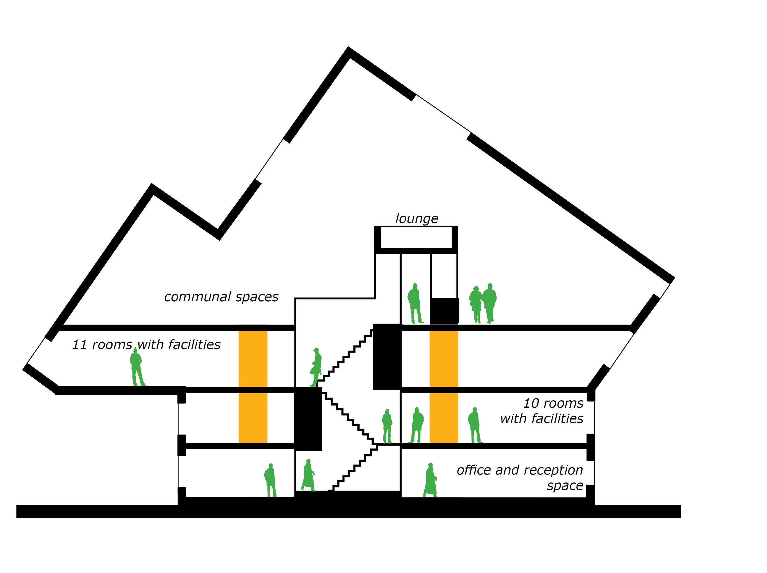 Personal-Architecture-rotterdam-superkubus-2-1.jpg