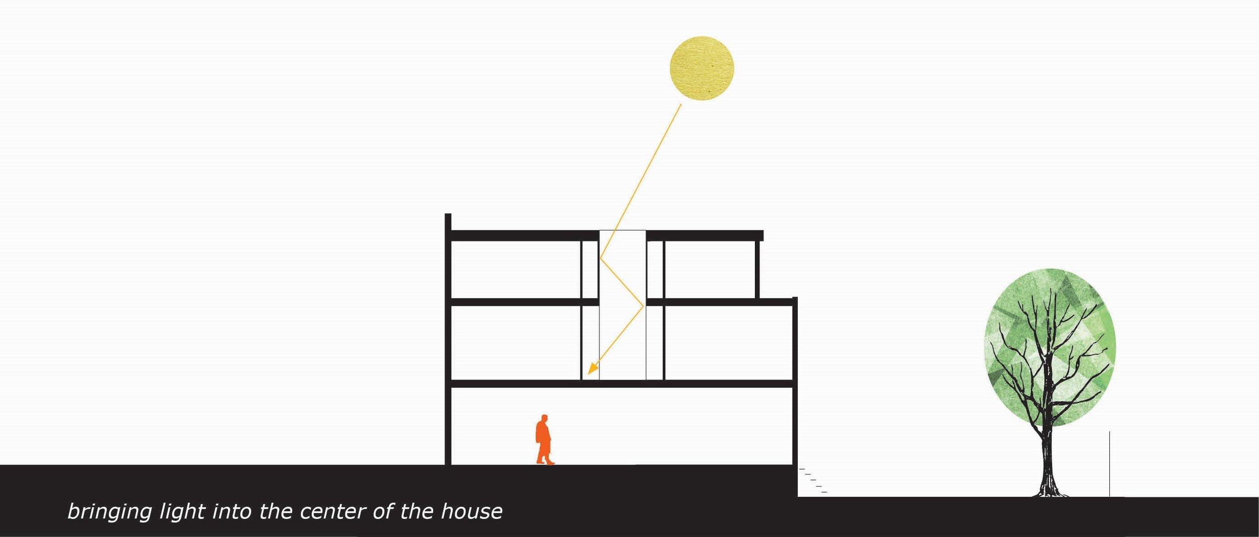 Personal-Architecture-rotterdam-ploeghof-2.jpg