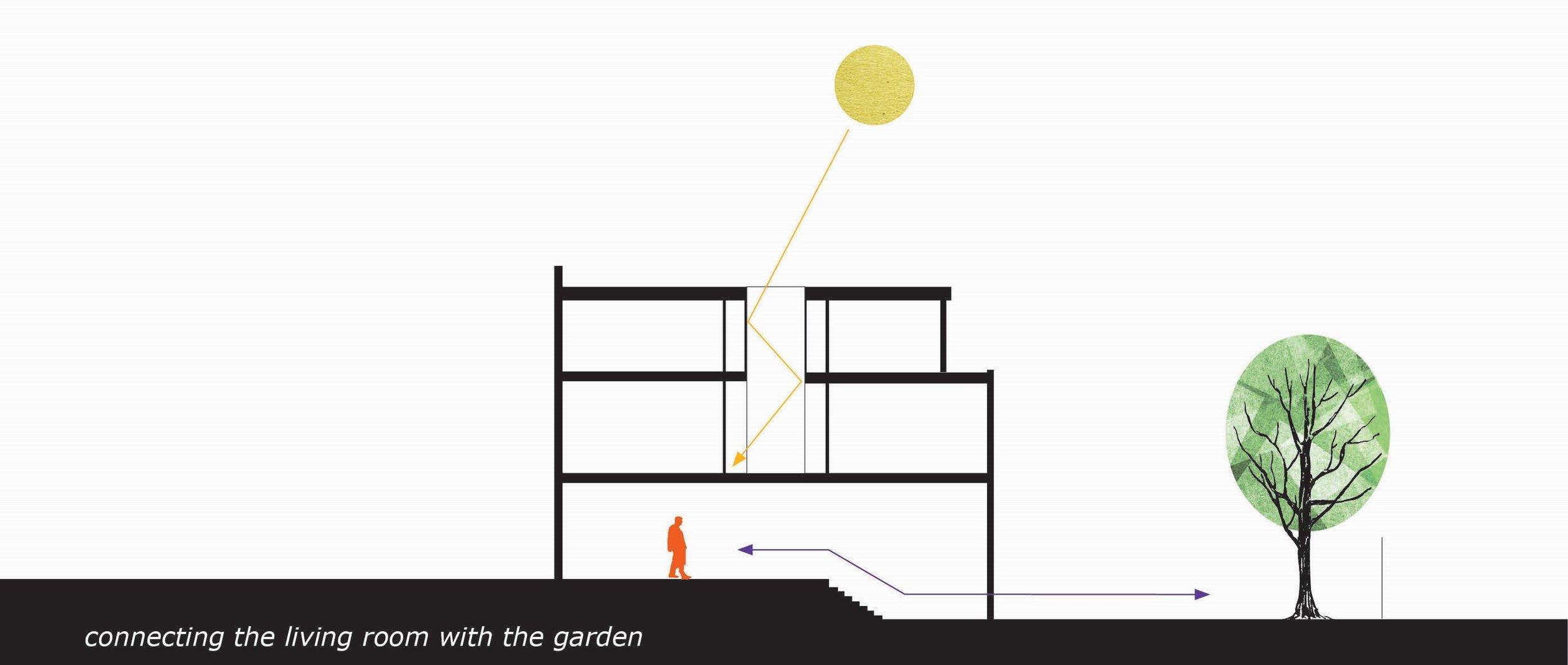 Personal-Architecture-rotterdam-ploeghof-3.jpg