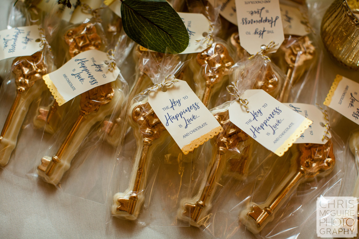 Wedding Favors Key to Happiness