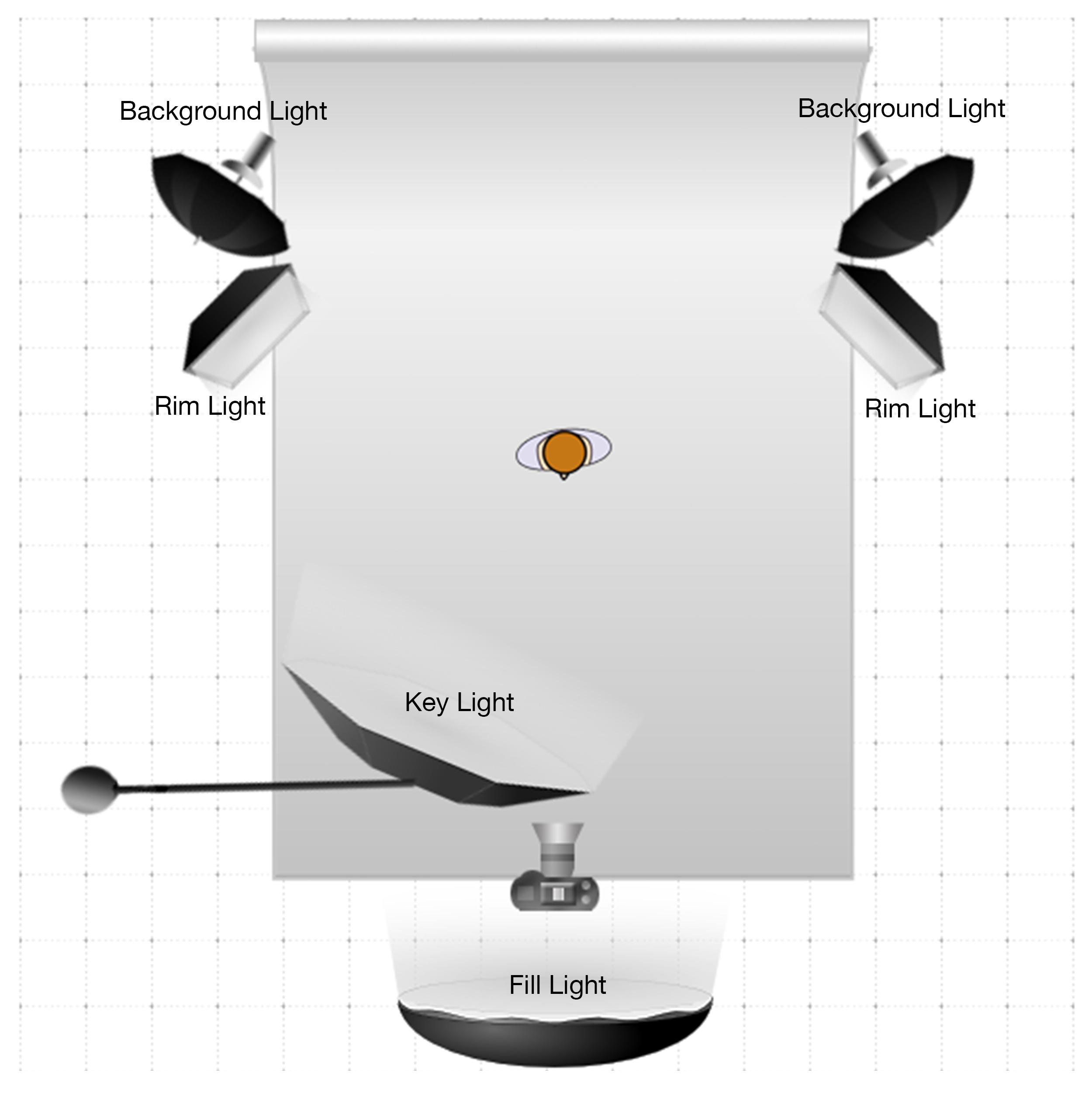 lighting-diagram-1533485095.png