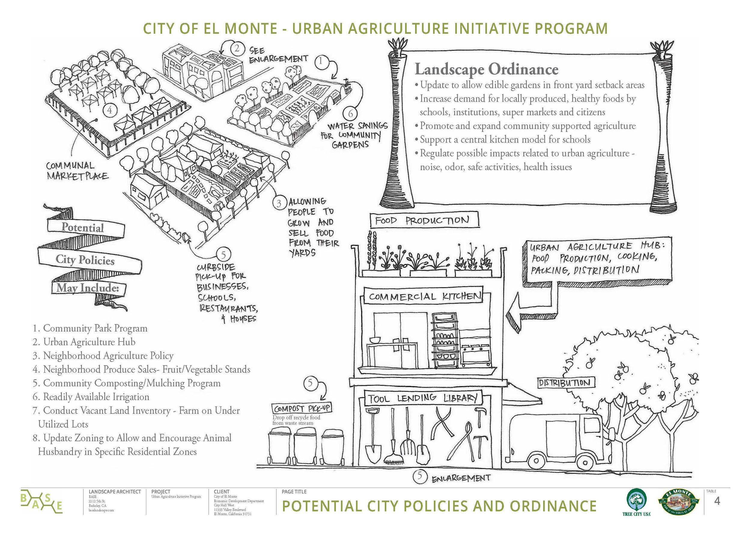 City Policy.jpg