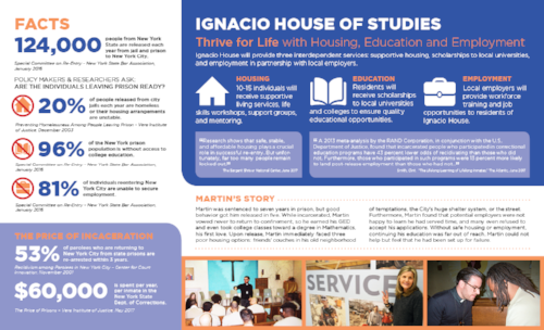 TFLPP_Ignacio House Pamphlet_14x8-5 TriFold_171006_CROPS2.png