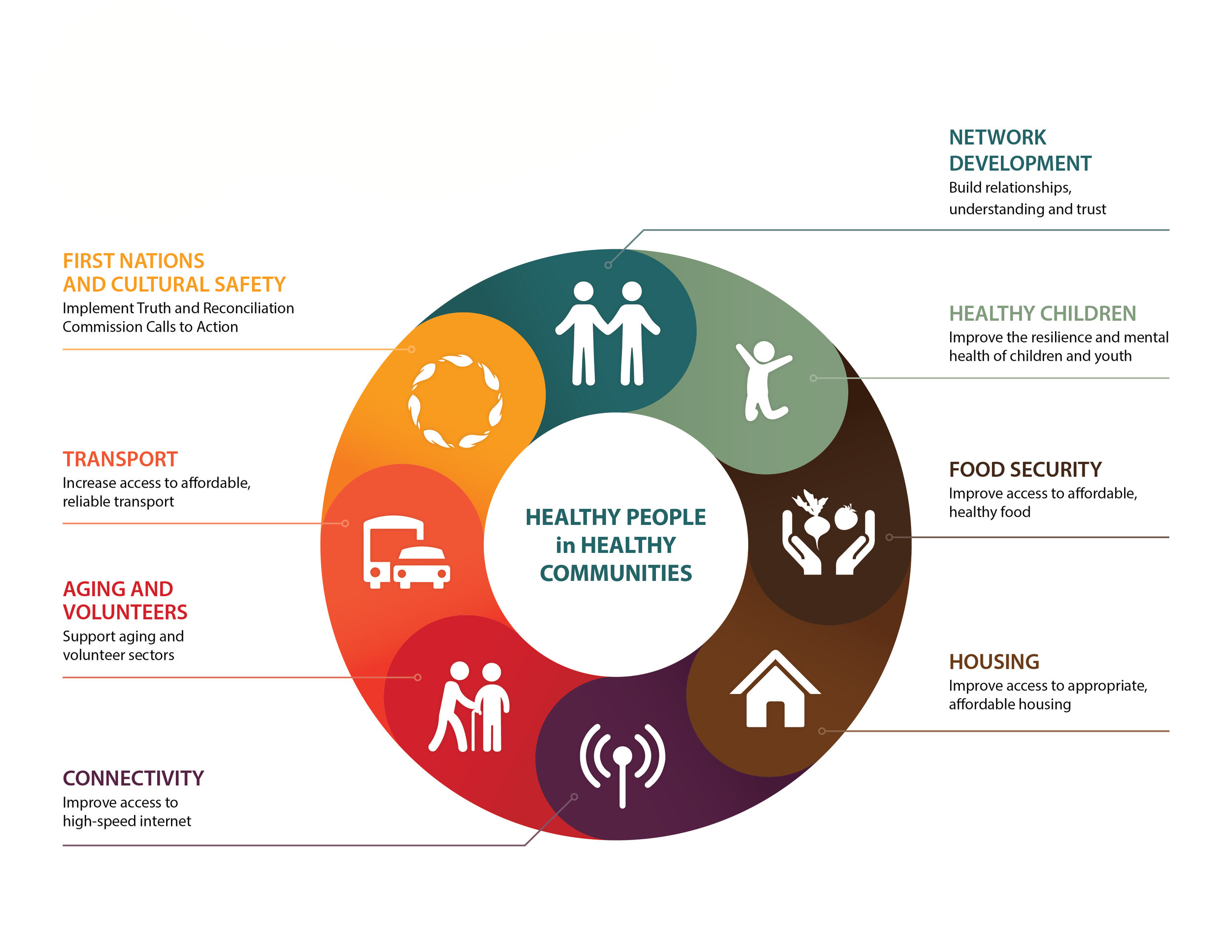 Draft Strategic Plan Info Graphic.jpg