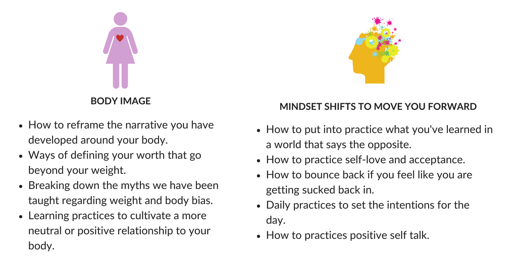 Worth More Than Your Weight Workbook Body Image, Self Love, Kami Blease