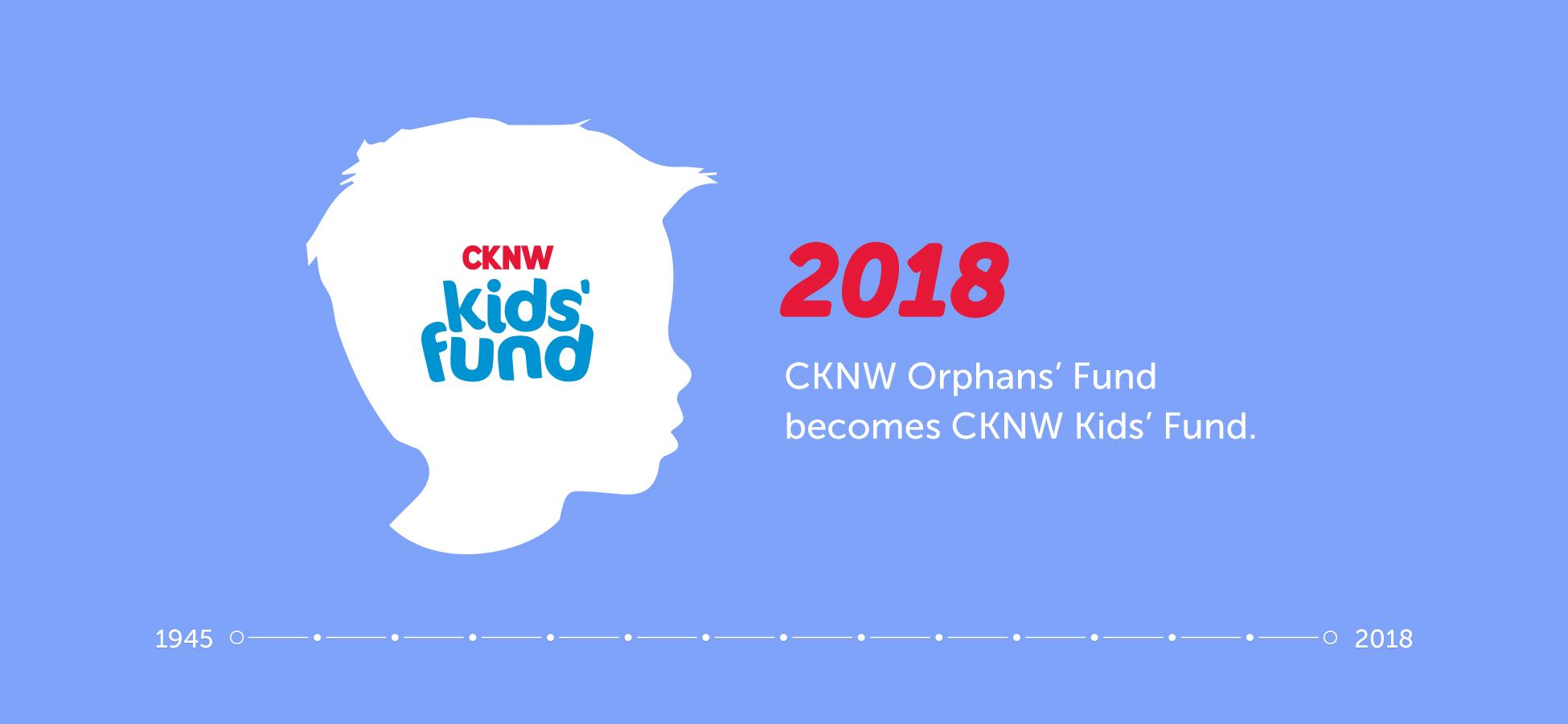 CKNW-2018.jpg