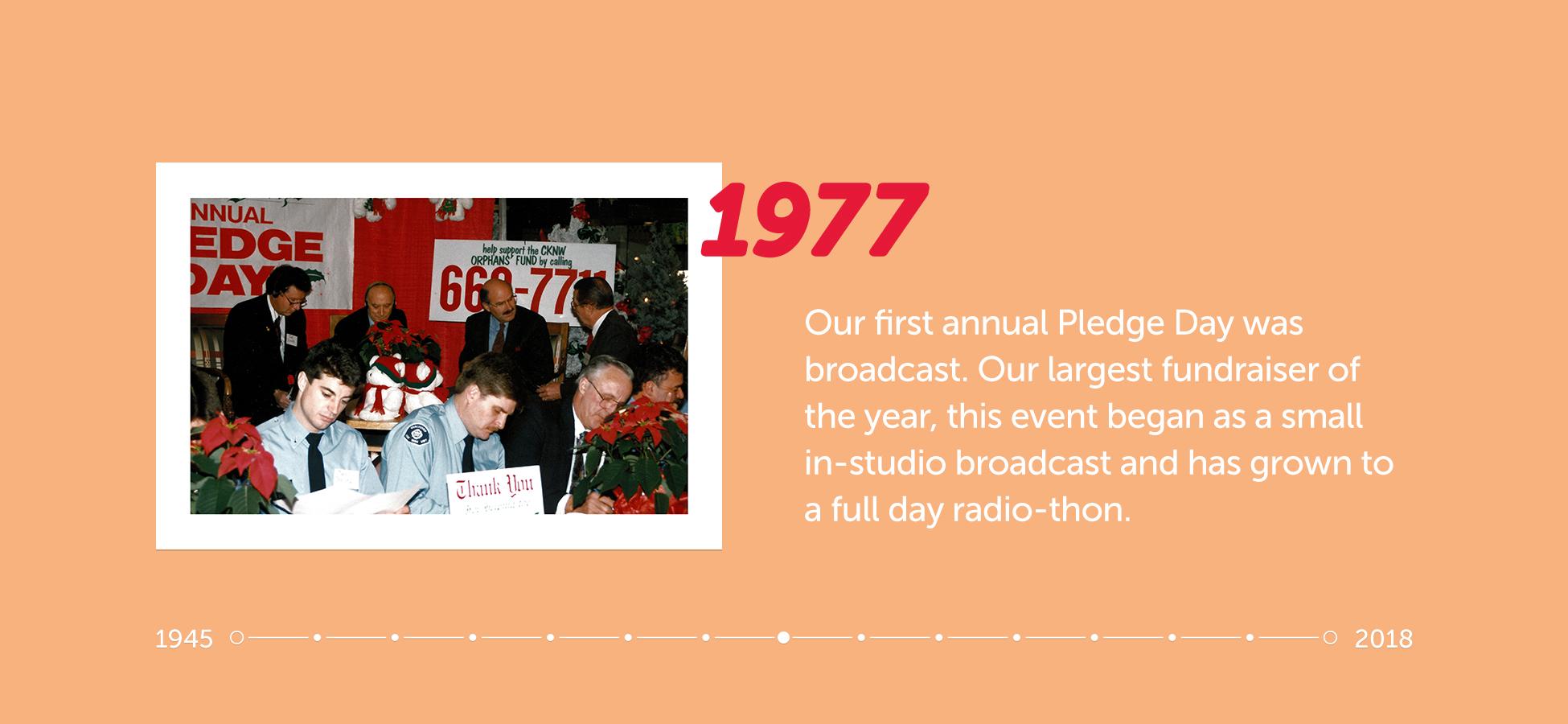 CKNW-timeline-1977.jpg