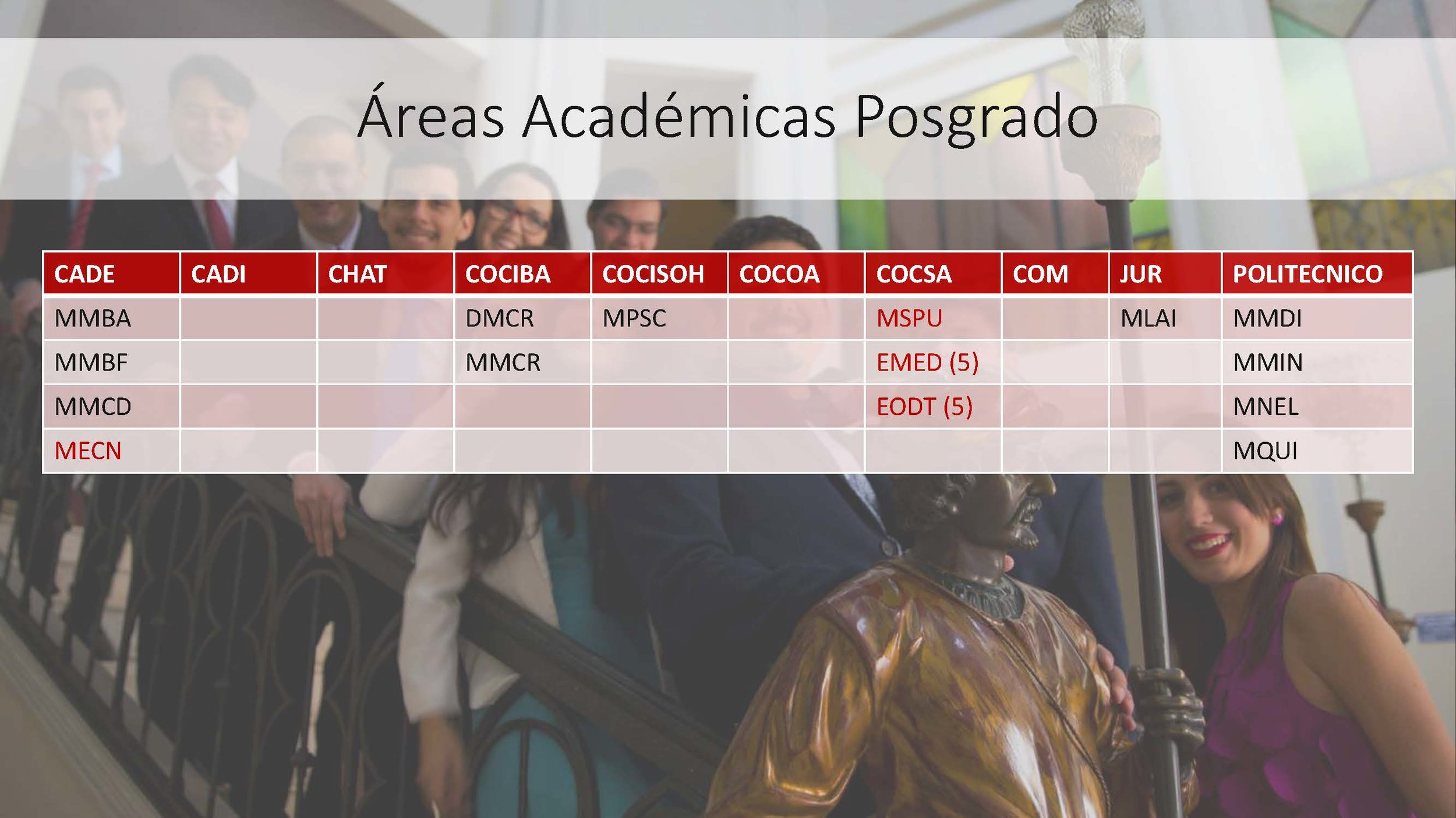 Oct 22 2018 Artes Liberales personal administrativo_Página_15.jpg