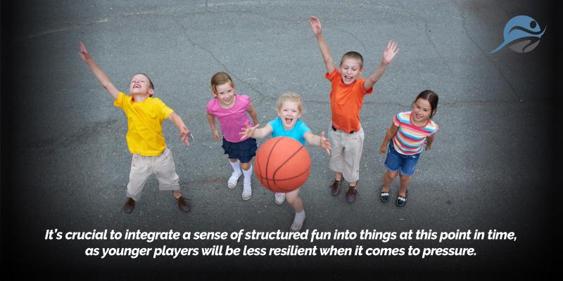 Elementary-School-Practice-Plan.jpg