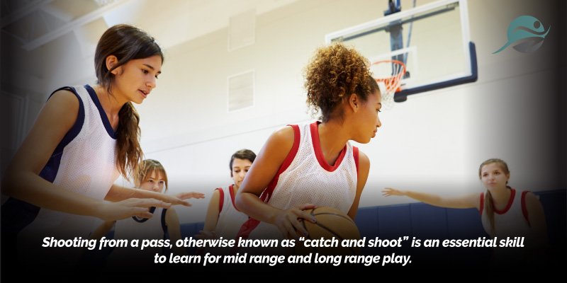 Basketball-Catch-and-Shoot-Drills.jpg