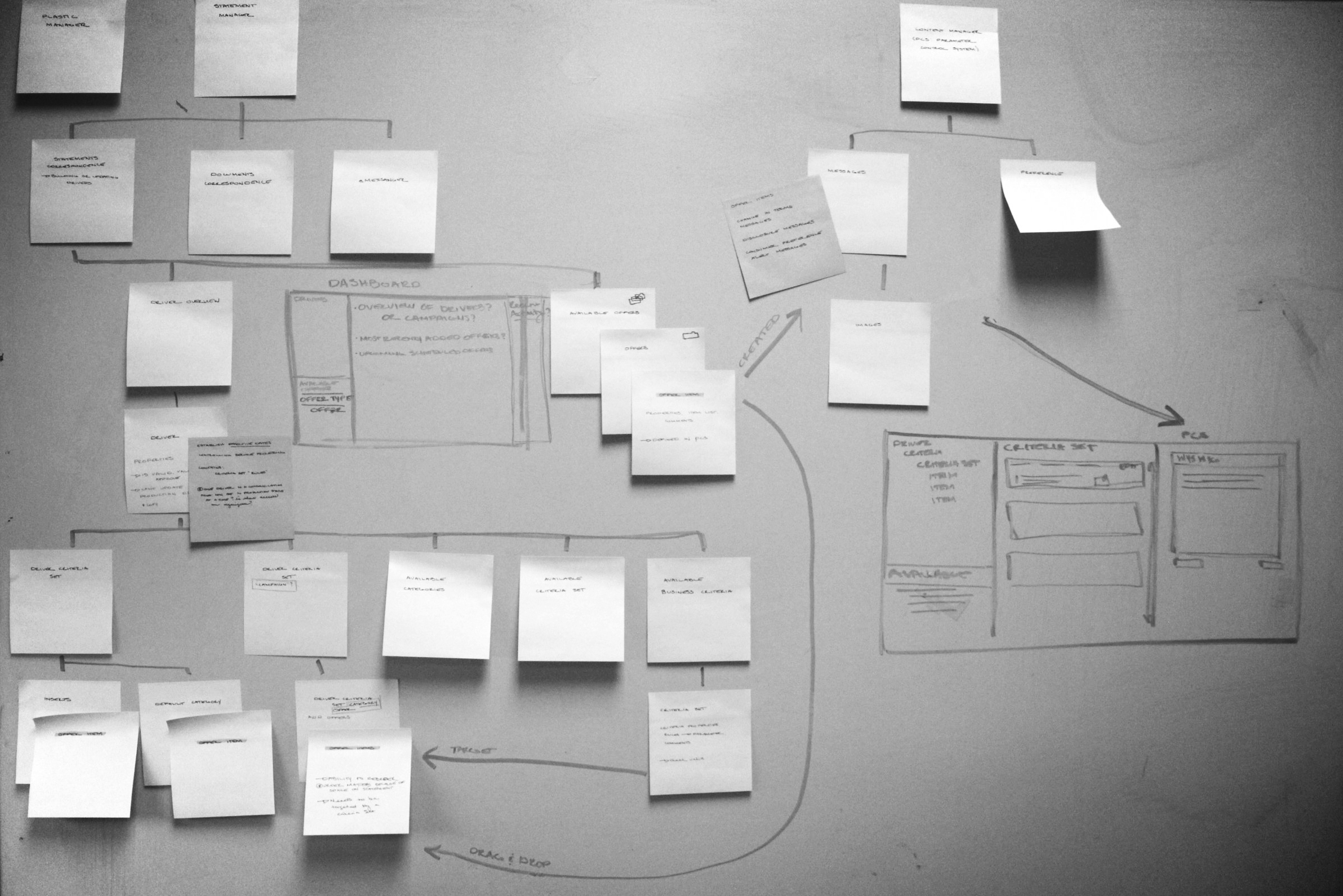 Information architecture exercise