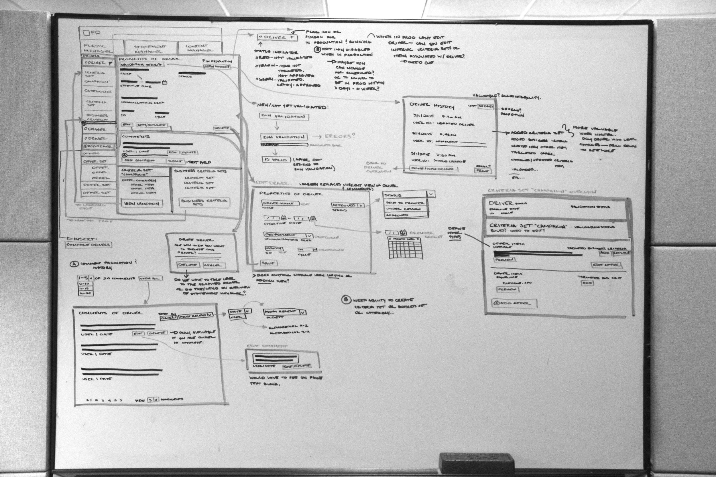 White-boarding session for deeper understanding of user flow
