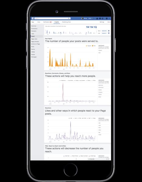 Analytics iPhone.png