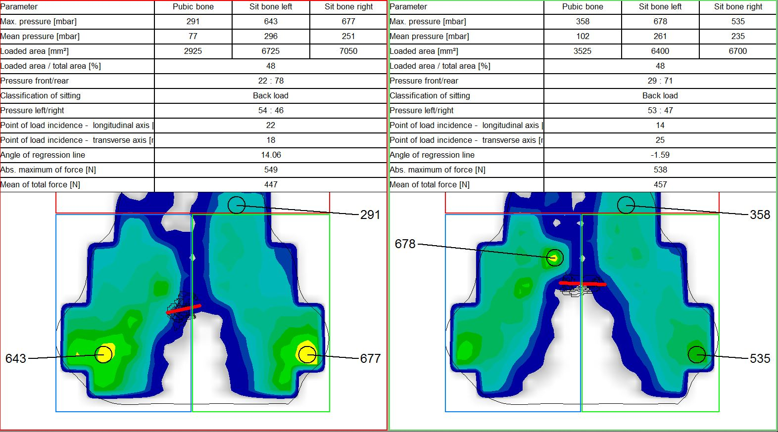 Saddle Pressure 42 bar vs 36 with analysis (1).JPG