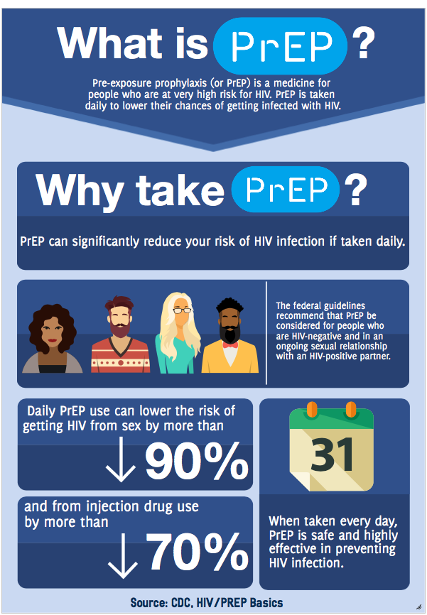 PrEP+Infographic3.png