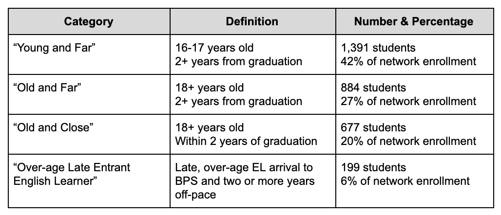 2015-16 Alternative HS Student Enrollment Snapshot