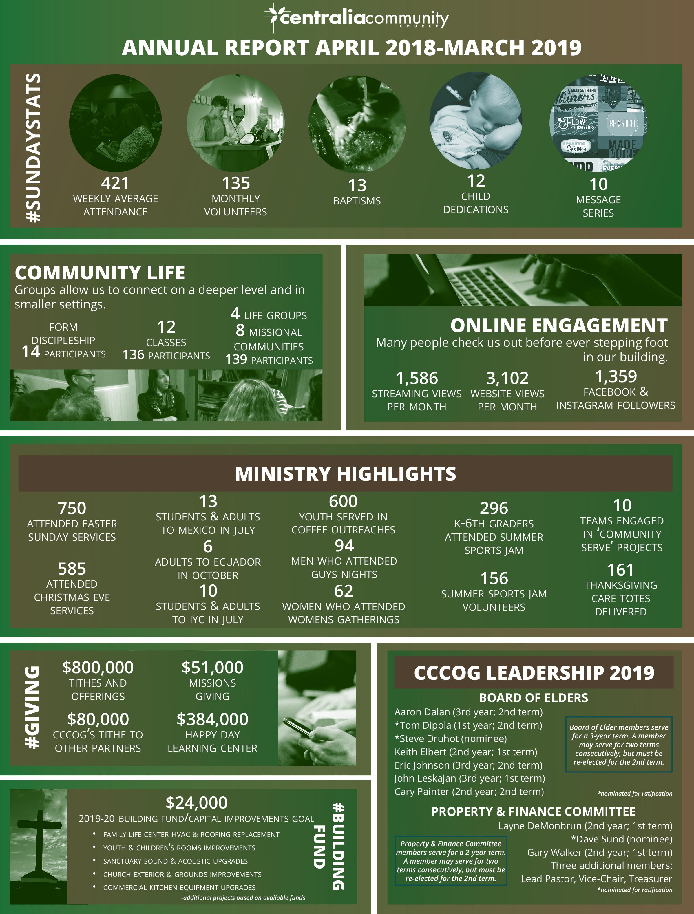 Annual Report 2018-1.jpg