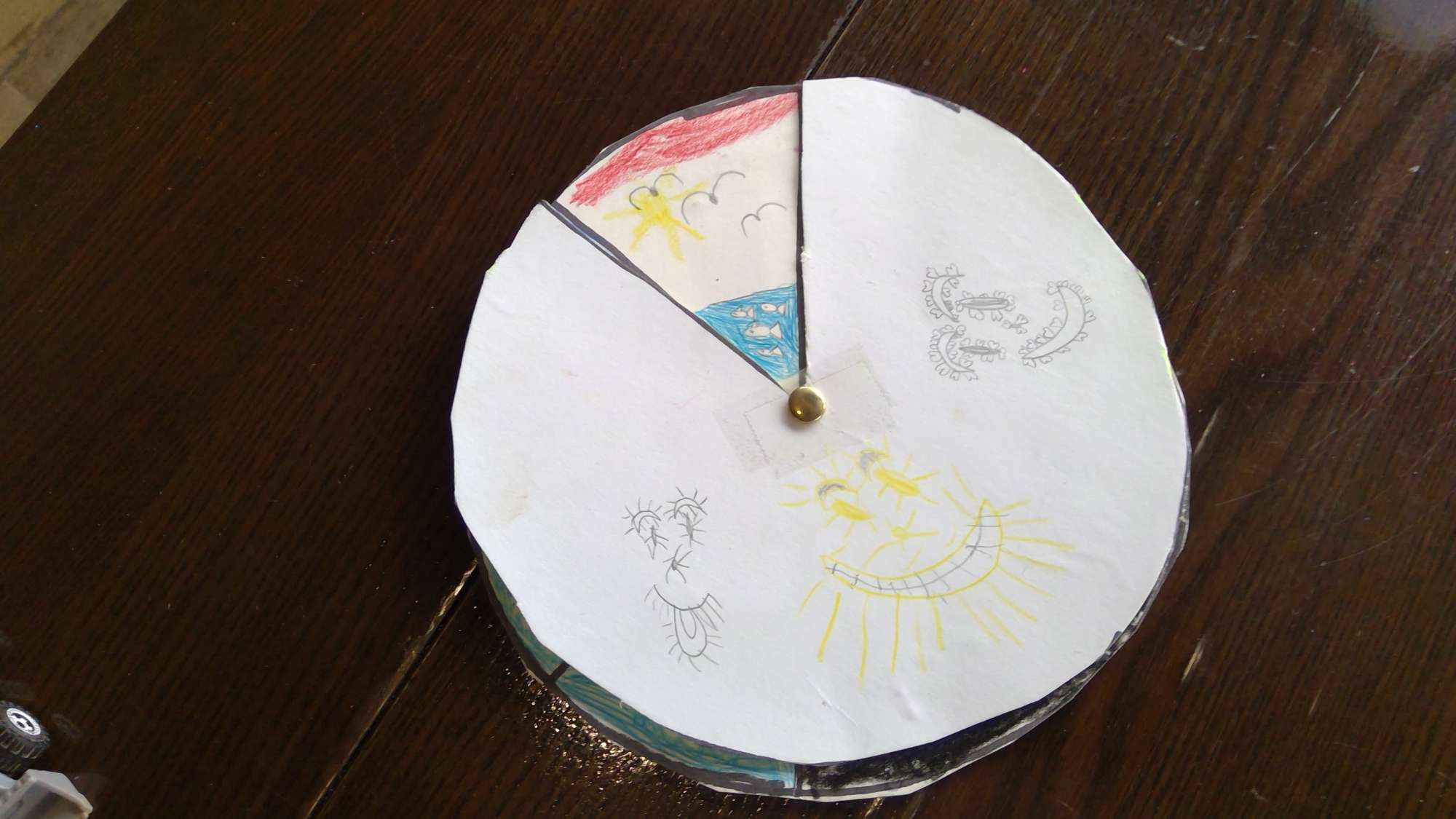 Finished Creation Wheel