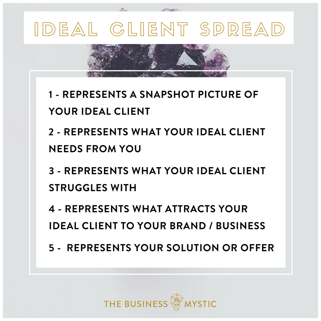 Ideal Client Spread Info.png