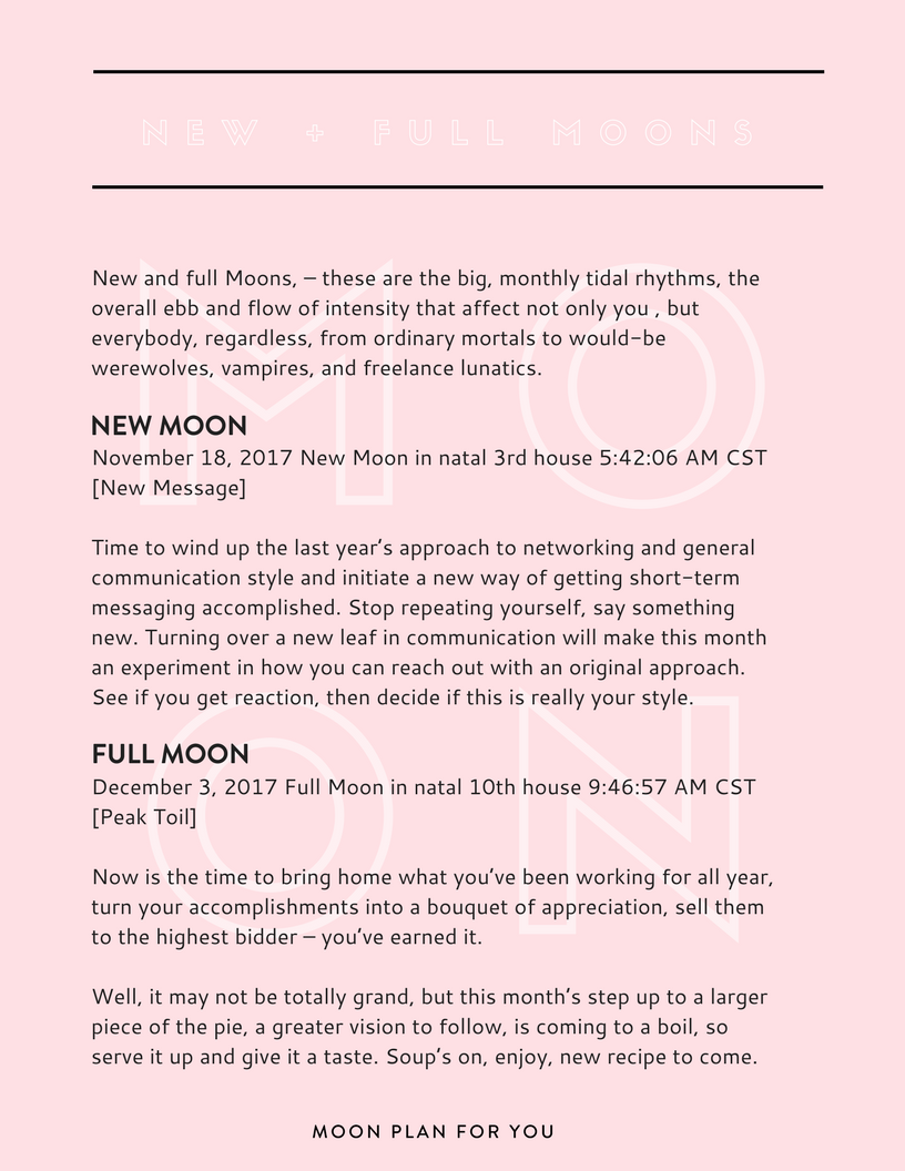 Moon Plan New and Full Moon.png