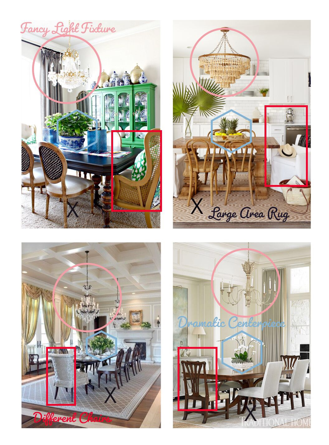 Photos from Dimples and Tangles, Stephanie Kraus Designs, Home Decorating x, and Traditional Home