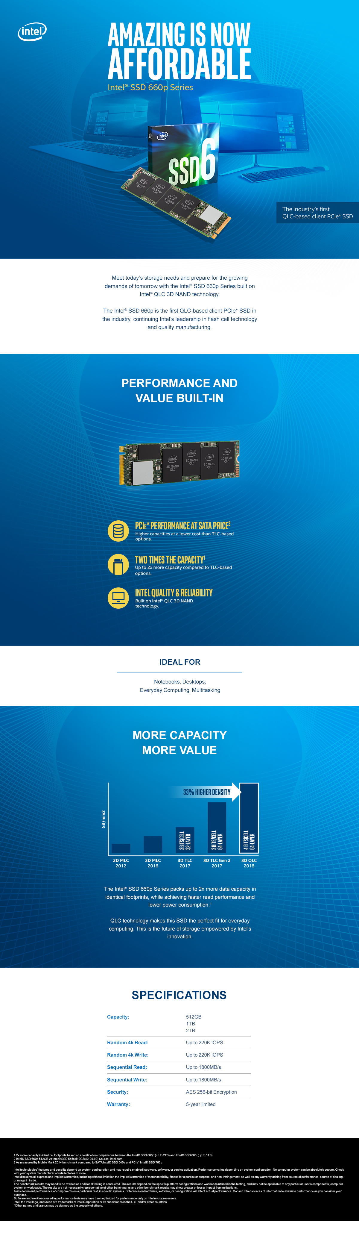 FINAL_INTL_SSD_660P_Series_Newegg_Page_Final.jpg