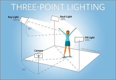 3-point-lighting2.png