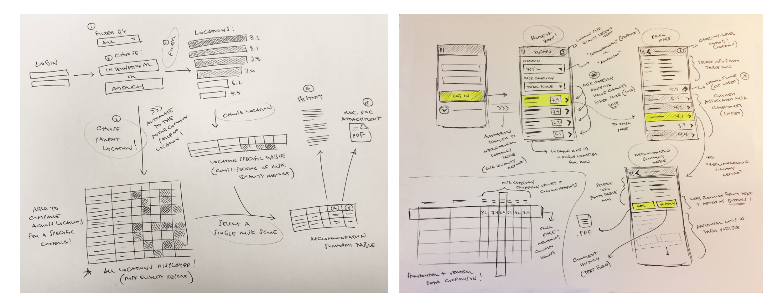 These sketches of user flows and wireframes helped to draft the UI needed to satisfy each use case.