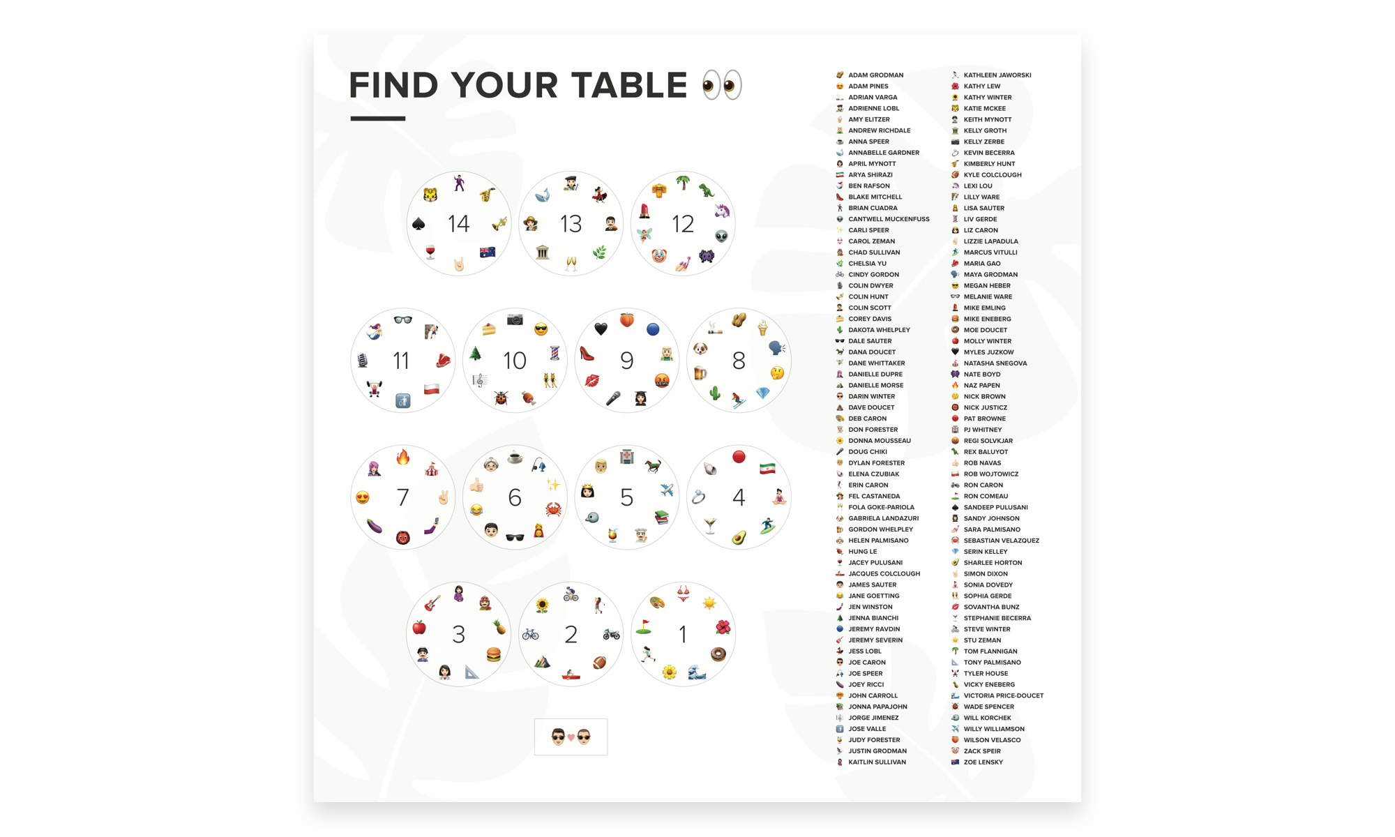 The now-famous emoji seating chart featured a legend of guests and a map of the table arrangement. Guest names, arranged alphabetically, were assigned a single emoji that was assigned to one of the tables.
