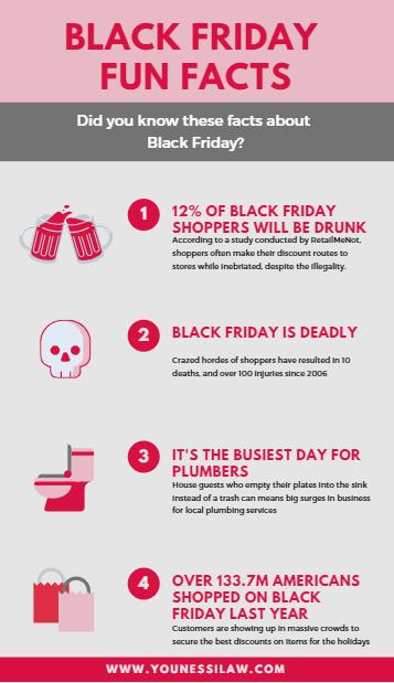 black friday fun facts 2018