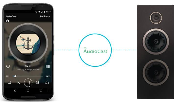 cast-speaker-2.jpg เครื่อง Sonos ไทย ดีไหม เครื่องเสียงไร้สาย ลำโพง Sonos ราคา ลำโพงไร้สาย เครื่อง ขยาย เสียงไร้สาย เครื่องรับส่งสัญญาณเสียงไร้สาย ระบบเสียงไร้สาย ระบบเสียงหลายห้อง iEAST/Audiocast