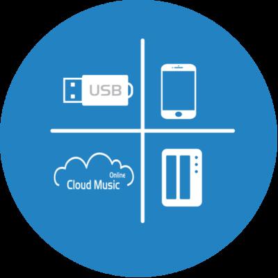 app_00008-400x400.png เครื่อง Sonos ไทย ดีไหม เครื่องเสียงไร้สาย ลำโพง Sonos ราคา ลำโพงไร้สาย เครื่อง ขยาย เสียงไร้สาย เครื่องรับส่งสัญญาณเสียงไร้สาย ระบบเสียงไร้สาย ระบบเสียงหลายห้อง iEAST/Audiocast