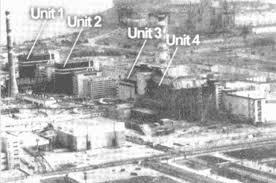 All 4 reactors at Chernobyl