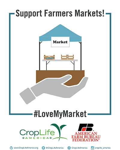 Support Famers Markets Image