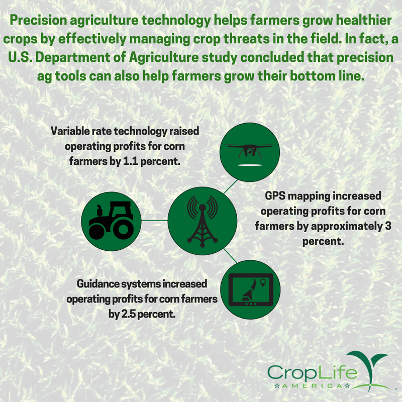 Precision Ag.png