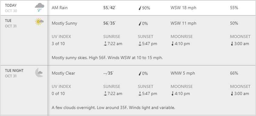 Screenshot from Weather.com