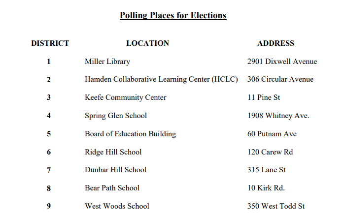 polling places.PNG